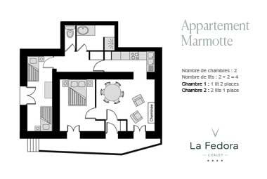 Plan marmotte